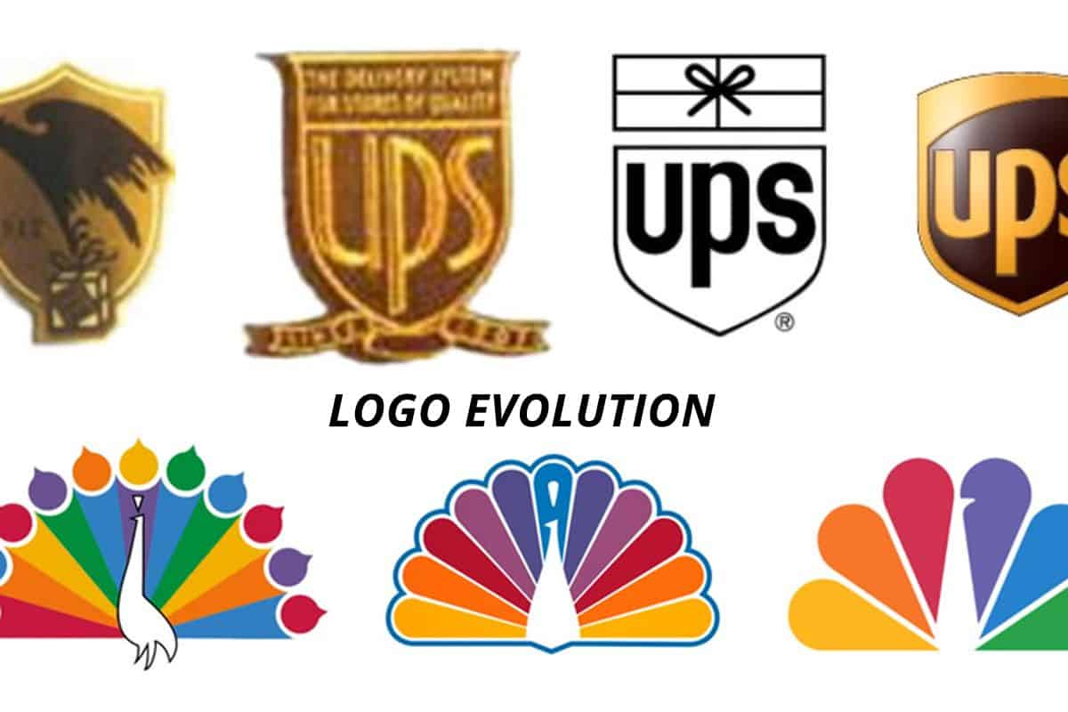 logo evolution see the 3 most spectacular company logos evolution