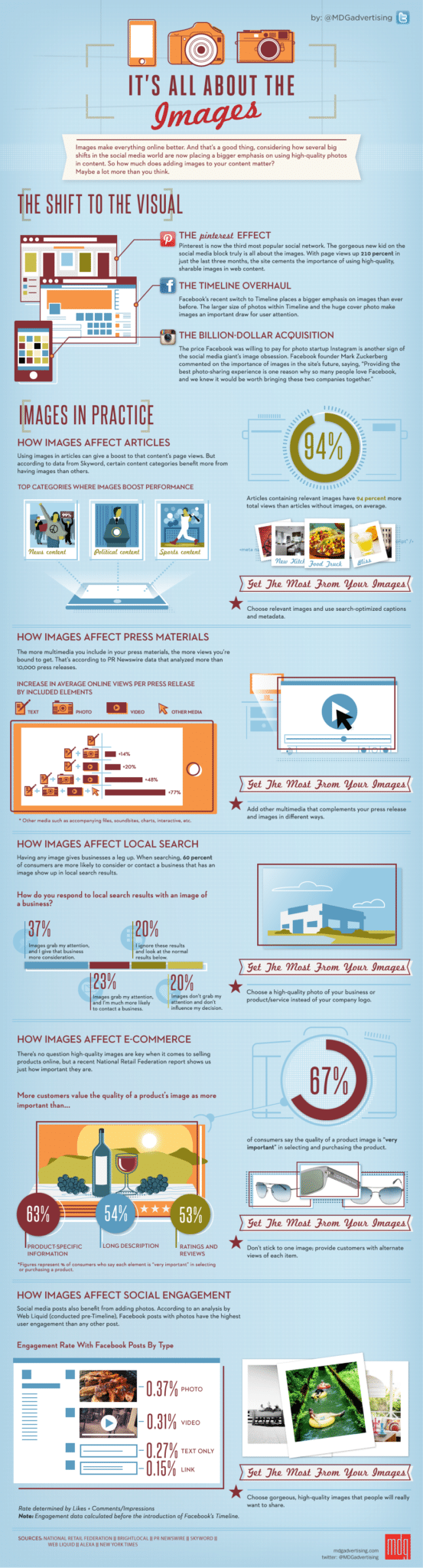 Images-Infographic