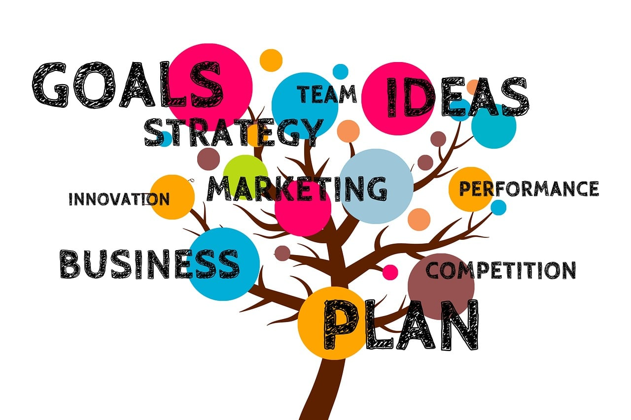 Steps to Develop a Successful Business Growth Strategy